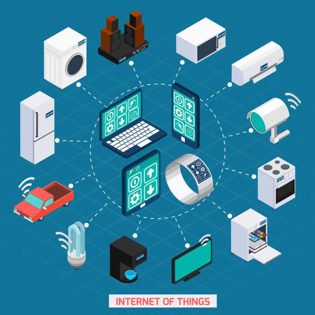 IoT Solution Battery